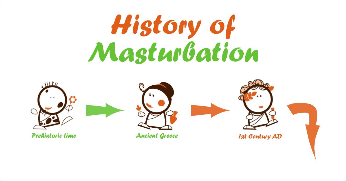 history of masturbation featured image