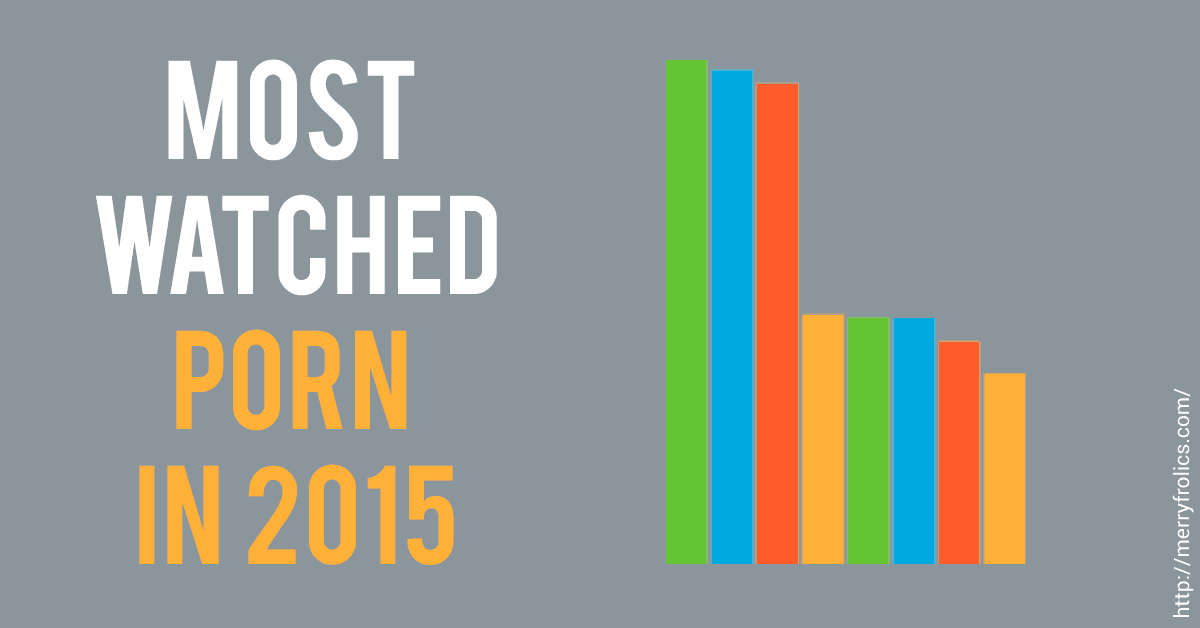 Most Watched Porn in 2015 – Insights from Pornhub